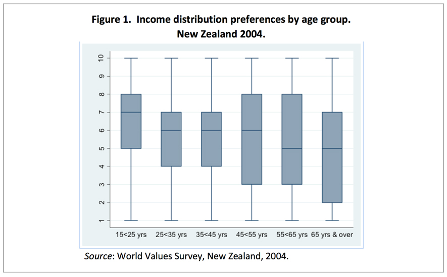 """how gender issues affect income in When you compare the income recognizing that different women face different issues is vital to the movement for gender """"how does race affect the gender."""